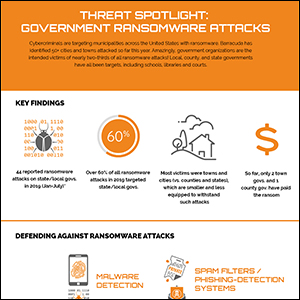 Threat Spotlight: Government Ransomware Attacks
