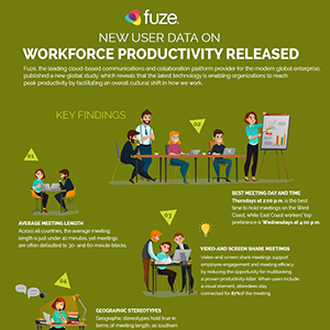 New User Data on Workforce Productivity Released