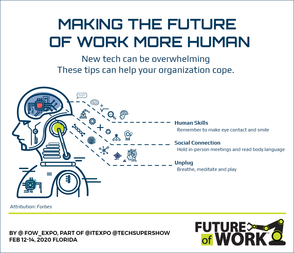 Making the Future of Work More Human