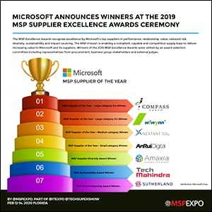 Microsoft Announces Winners at the 2019 MSP Supplier Excellence Awards ceremony