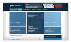 NFV Essentials