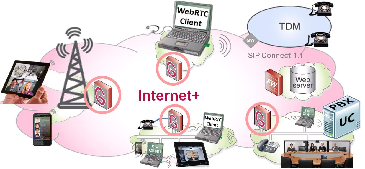 Ingate Systems Embraces WebRTC Capabilities with WebRTC & SIP E-SBC