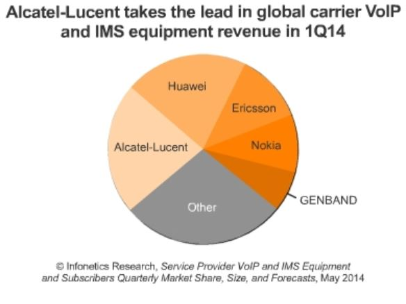 """the impact of declining nokia market """"nokia now expects its mobile device market share in the third quarter 2008 to be lower than in the second quarter 2008"""" and boy, what an impact shares of nokia dropped almost 11% on the news."""