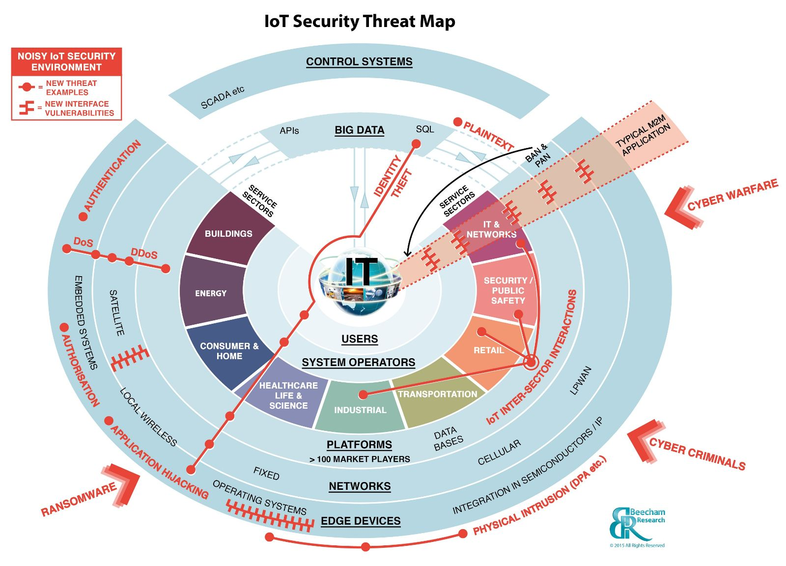 New Iot Threat Map Will Haunt Your Dreams